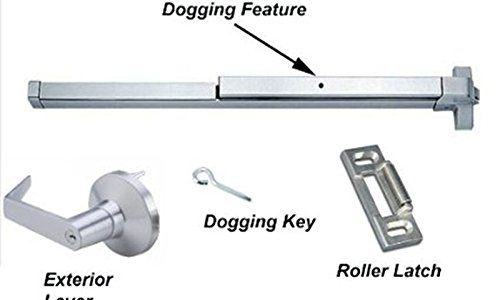 Best Exit Devices Door Hardware